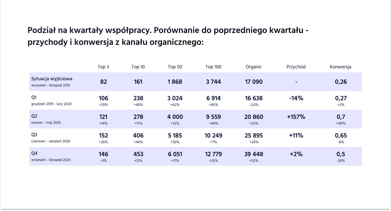 Case Study - Kielecka Fabryka Mebli