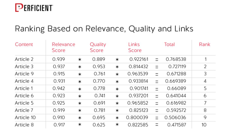 Jak zwiększyć Trust Flow strony?