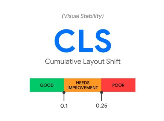 Core Web Vitals w pozycjonowaniu stron
